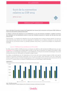 Couverture des indicateurs CSP 2015