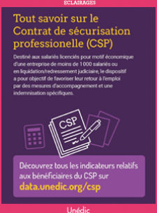 Indicateurs de suivi de la convention CSP